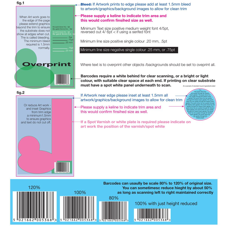 digital guidelines